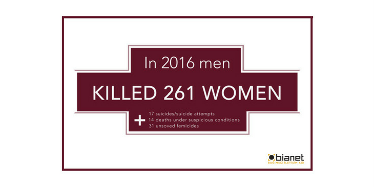 Male Violence 2016 Infographic
